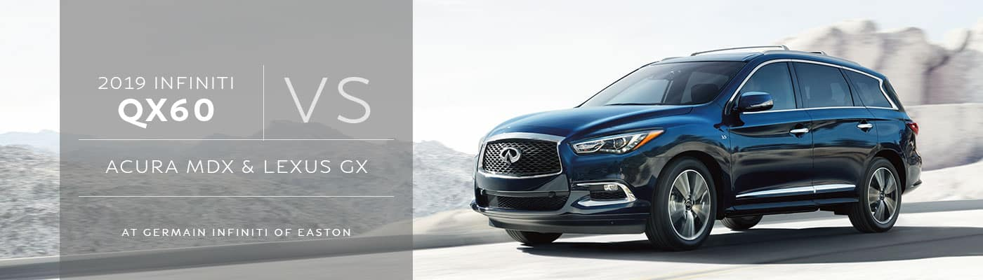 INFINITI QX60 vs Acura MDX vs Lexus GX Comparison at Germain INFINITI of Easton