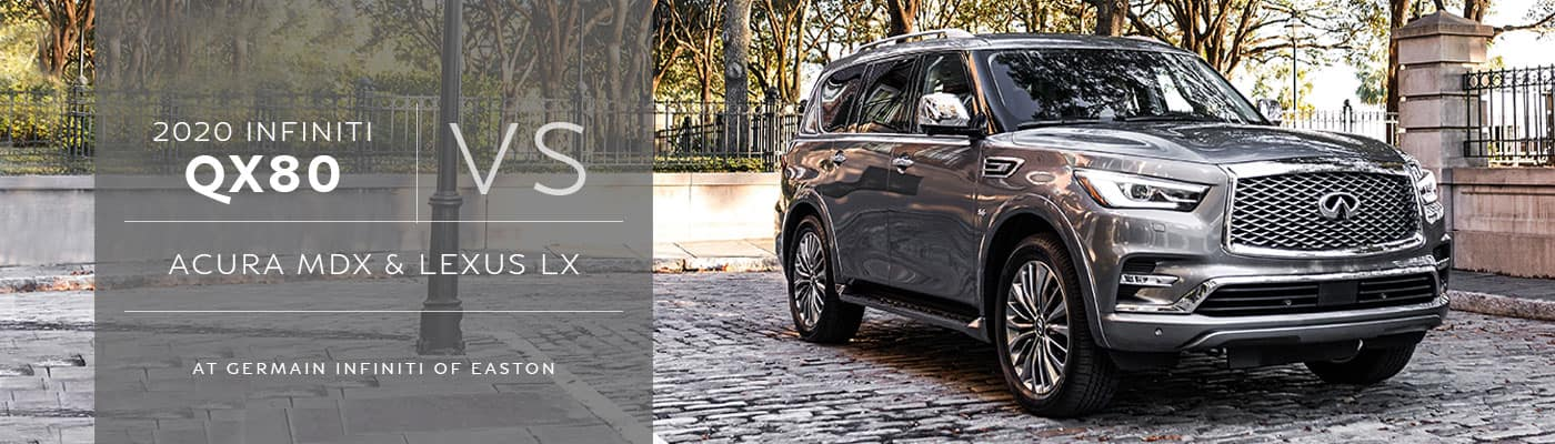 INFINITI QX80 vs Acura MDX vs Lexus LX at INFINITI of Easton