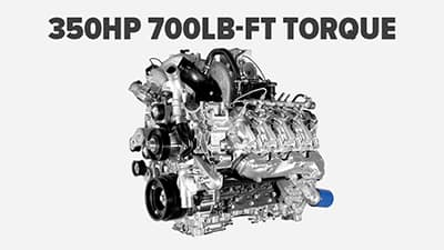CV Engine