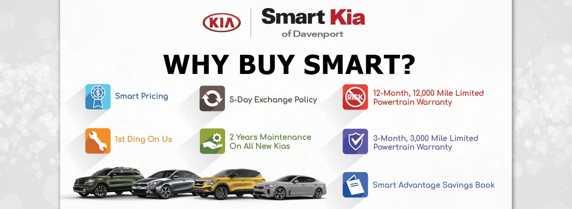 Why Buy Smart?