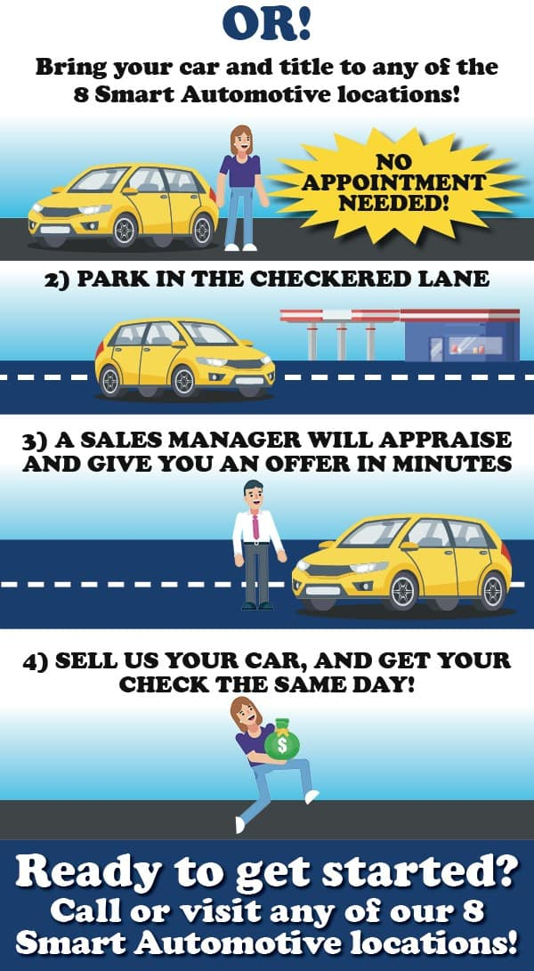 How the Checkered Lane Works